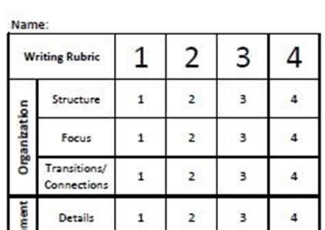 Research Paper Grading Rubric - Wilmington College